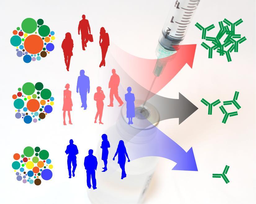 A sinistra, tre immagini composte dal raggruppamento di cerchi colorati raffigurano la struttura atomica di un virus. Al centro ci sono le sagome di alcune persone e verso il centro converge l'immagine di una siringa. Delle frecce collegano le persone verso alcune figure composte da lineette verdi e rappresentanti la struttura degli anticorpi